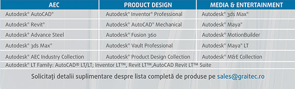 table with autodesk products